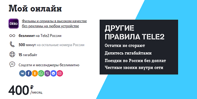 Самые выгодные тарифы на мобильный интернет в россии