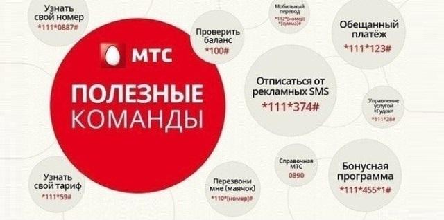 как узнать свой тариф на мтс россия