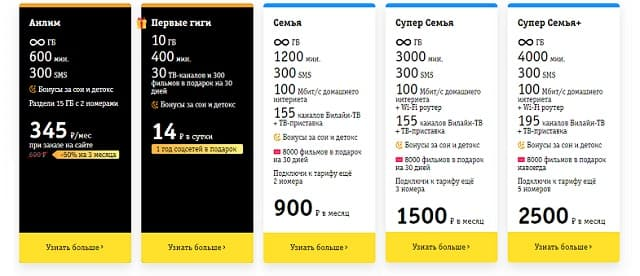 Мобильный интернет тарифы всех операторов