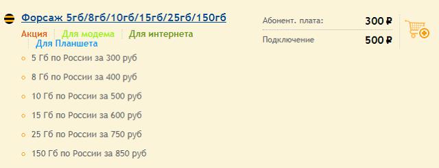 """Тариф Билайн для интернета """"Форсаж"""""""