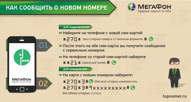 fd33316feb8 Изменился номер телефона — как сообщить друзьям - ТопНомер.ру