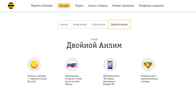 Взять микрокредит онлайн по паспорту бесплатно