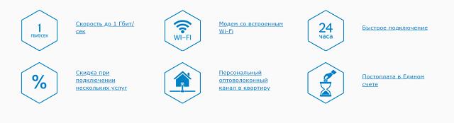 Преимущества интернета от МГТС