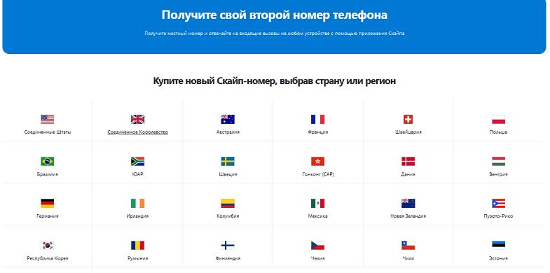 Список стран доступных для подключения виртуального номера Skype